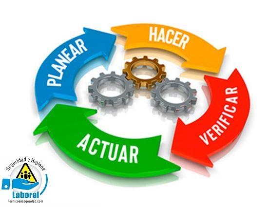tecnico-seguridad-ciclo-deming